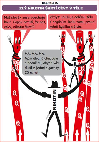 Kouření slovník